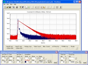 PicoHarp 300 - Screenshot of the operation software