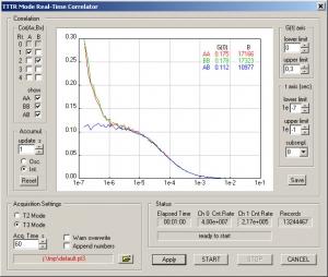PicoHarp 300 - Screenshot of the online correlator