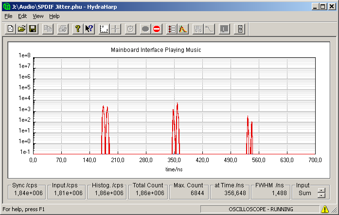 Timing histogram of mainboard interface playing music