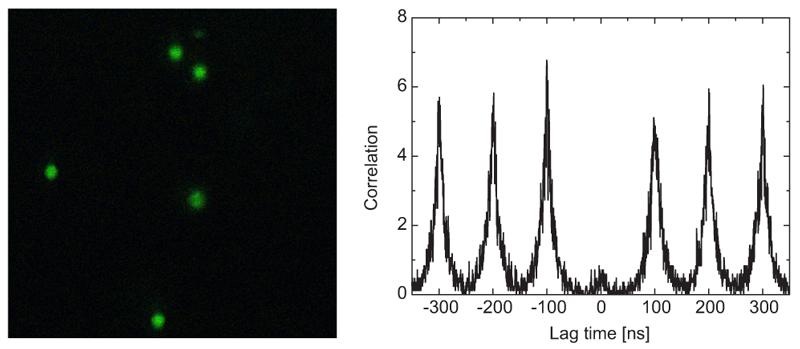Nitrogen vacancy centers in diamond: FLIM image (left) and antibuching result (right)