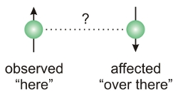 Image Quantum Entanglement