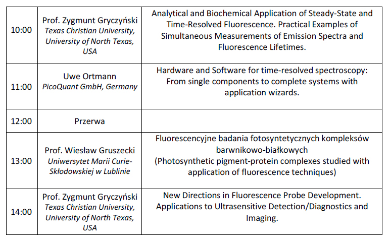 Schedule Seminar on Fluorescence Spectroscopy - Warsaw 2014