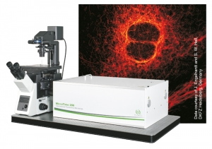 PicoQuant goes beyond the diffraction limit with STED