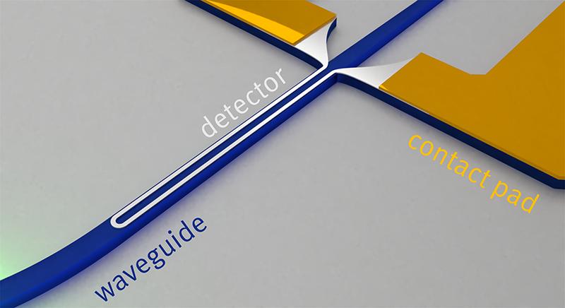 PicoQuant entwickelt höchstpräzise Timing-Elektronik als Schlüsselkomponente für Quantentechnologien