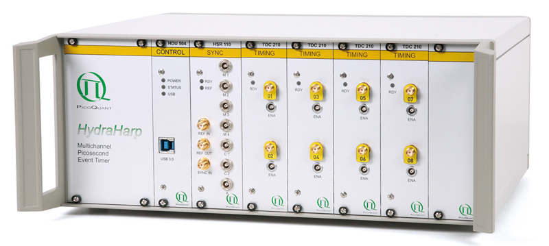 New TCSPC system software for the HydraHarp 400