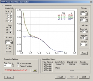 HydraHarp 400 - FCS correlator