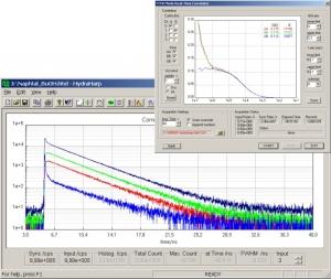 HydraHarp 400 - Operation software