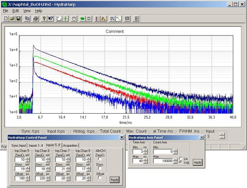 HydraHarp 400 - Screenshot of operation software