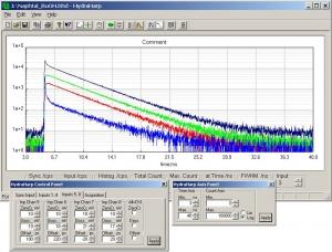 HydraHarp 400 - Screenshot of operation software | HydraHarp 400
