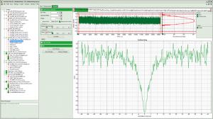 SymPhoTime 64 - antibunching analysis | SymPhoTime 64