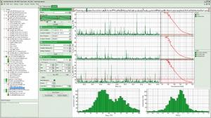 SymPhoTime 64 - PIE-FRET analysis | SymPhoTime 64