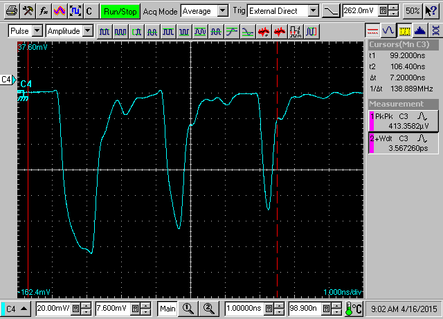 PPG 512 - Example of pulse pattern
