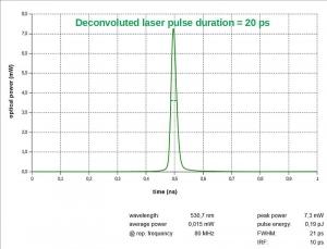 Pulse profile of an LDH-P-C-405 laser head | LDH Series