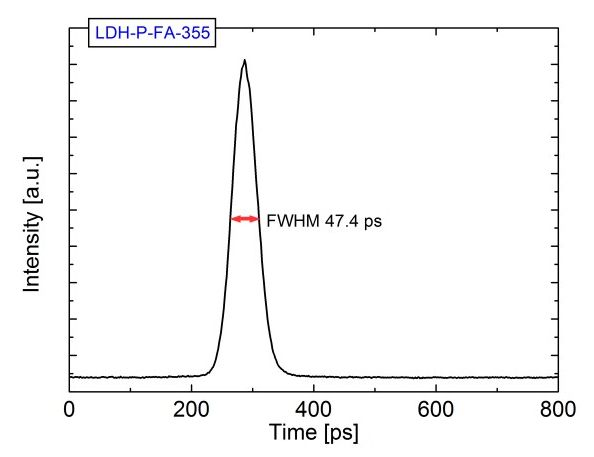 Pulse width of LDH-P-FA-355 measured with streak camera