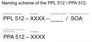Naming scheme for the PPL 512 / PPA 512   PPL 512 / PPA 512