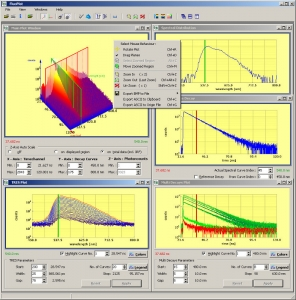 FluoPlot - TRES Analysis software