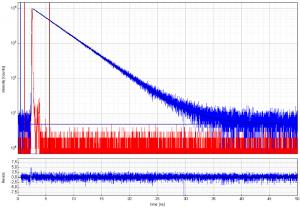 Solea - fluorescence decay of ATTO 555