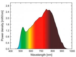 Solea - Spectral range