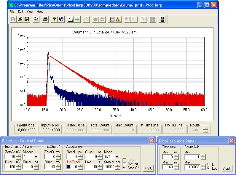 PicoHarp 300 - Screenshot of the operation software