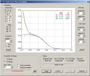 PicoHarp 300 - Screenshot of the online correlator