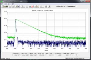 TimeHarp 260 - Screenshot of operation software