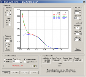 TimeHarp 260 - Screenshot of online correlator | TimeHarp 260